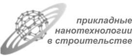 nano-kompozit
