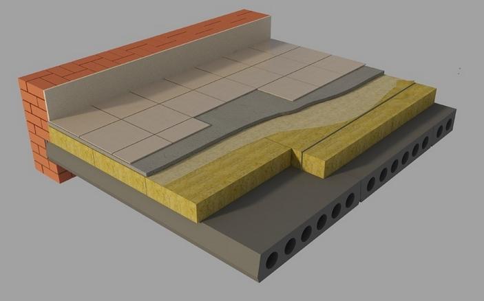 Утепление и гидроизоляция терассы